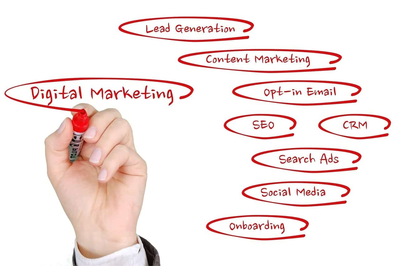 The Benefits of Article Marketing