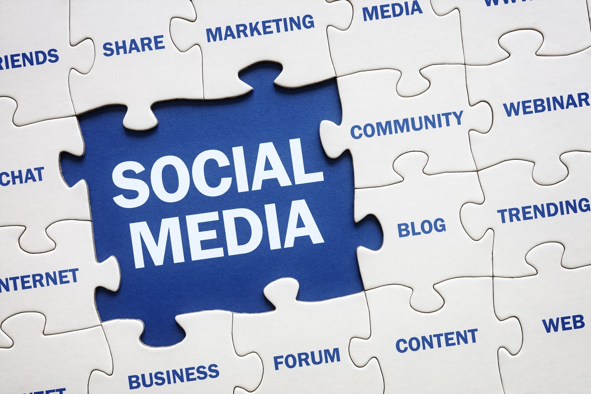 Social Media Marketing: Using Internet, Yellow Pages & Keywords